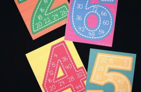 Help Kids Learn Skip Counting with Free Printable Posters
