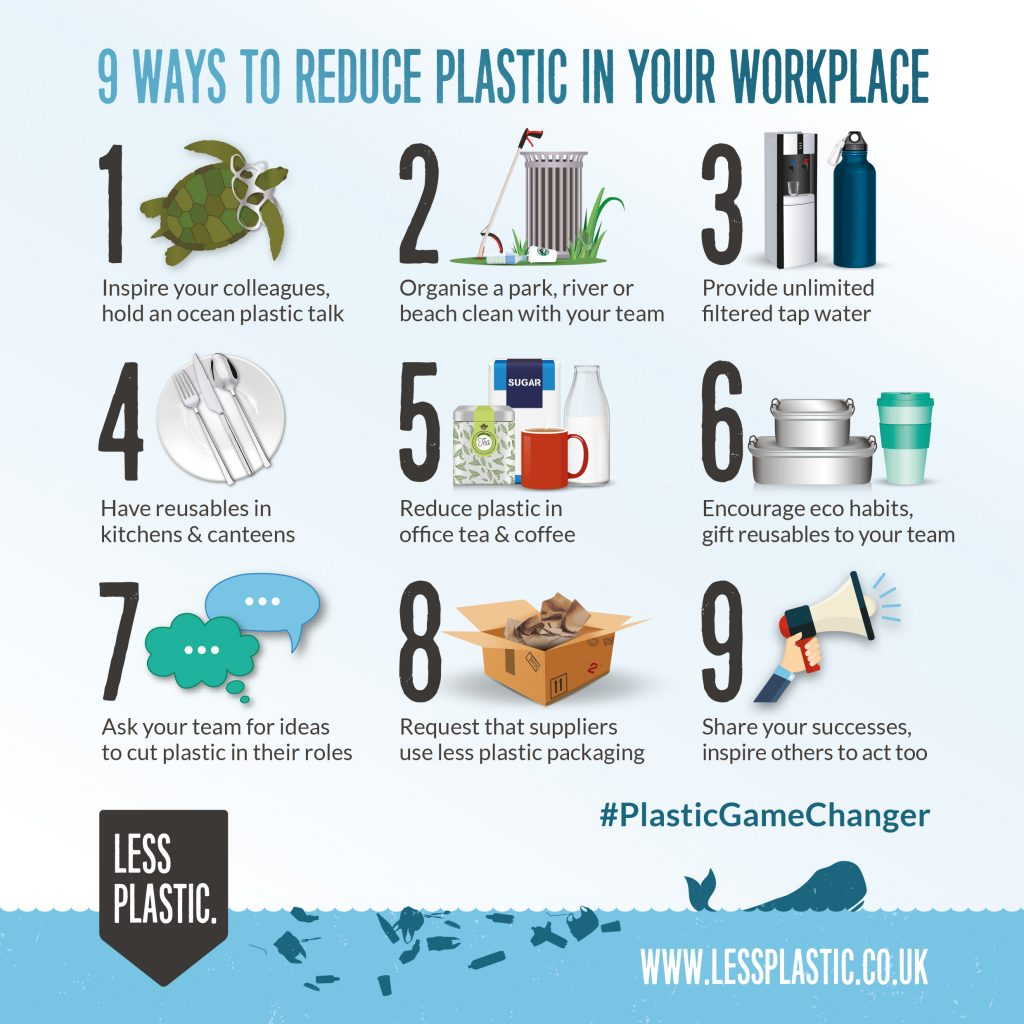 9 Ways To Reduce Plastic In Your Workplace Less Plastic
