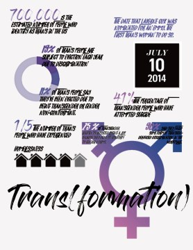 Infographic - trans issues