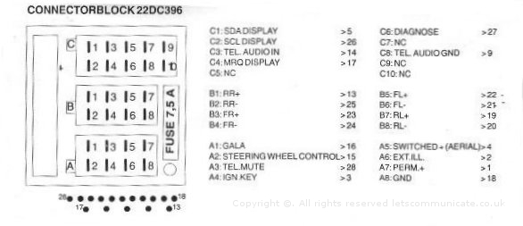 Vauxhall Vectra B Radio Wiring Diagram Wiring Diagram