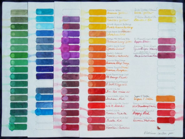 Ink Swatch Drip Tests
