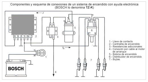 vw derby 2 0 Diagrama del motor