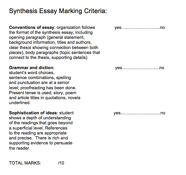 synthesis essay example