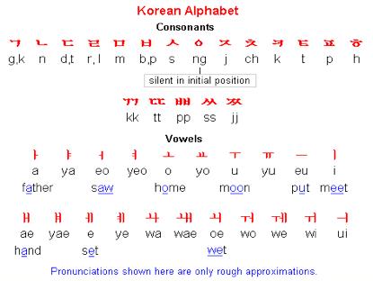 Thank You Letter Korean Thank You Wikipedia Korean Language Lg Blog