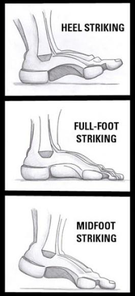 Foot Strike Illustration