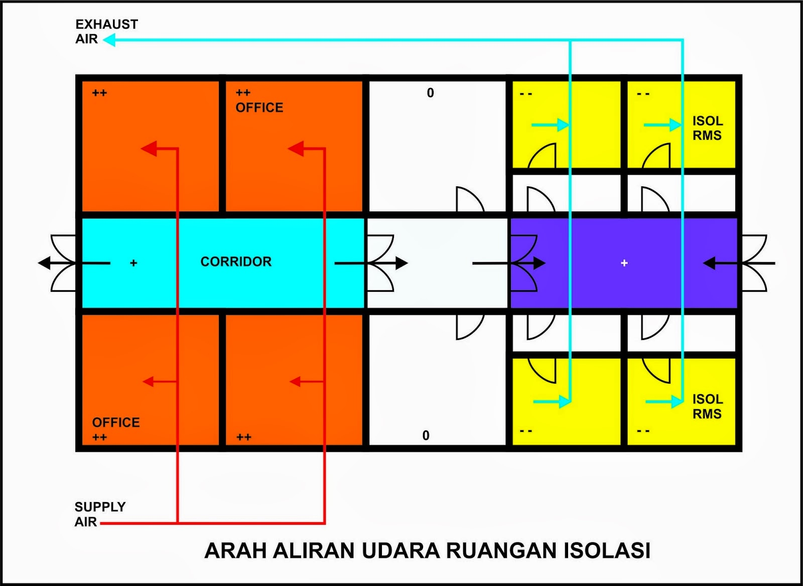 Standar Kelembaban Udara Dalam Ruangan Hvacr And Clean Room Product October 2013
