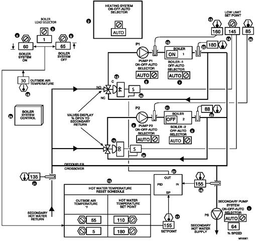 wiring diagram for sensi thermostat