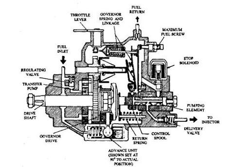 1976 mustang dash ledningsdiagram