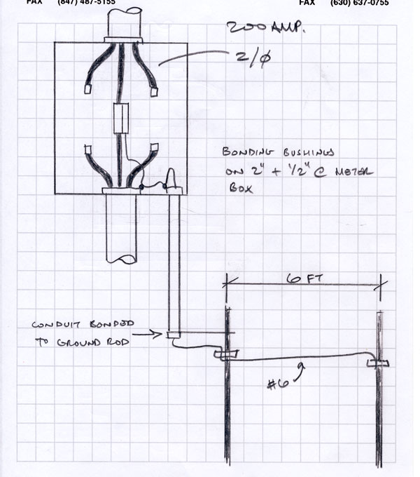 wiring diagram for grounding rods and panel