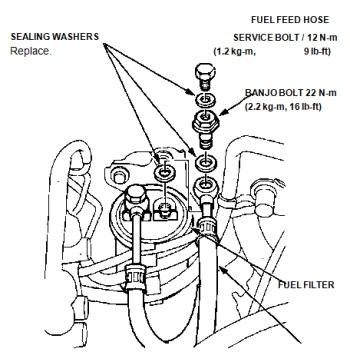 acura tl engine schematics honda civic wiring schematics honda