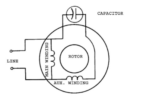 240v capacitor start motor wiring diagrams