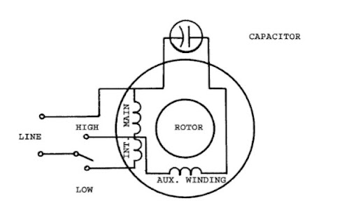 single phase ac motor capacitor wiring