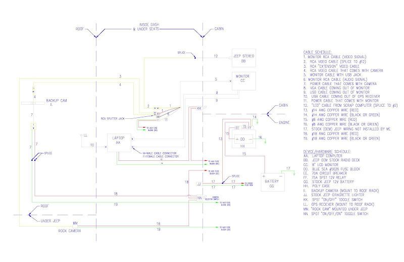 budget gps wiring diagram
