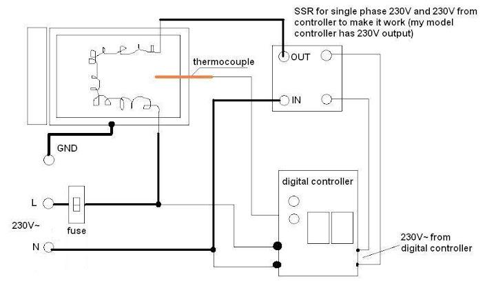 Pid Wiring Diagram Kiln Wiring Diagram