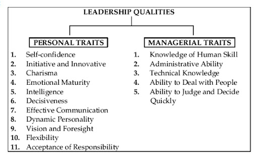 Leadership-Qualitiesjpg (512×315) my fav jewels Pinterest Jewel - good objectives for resume