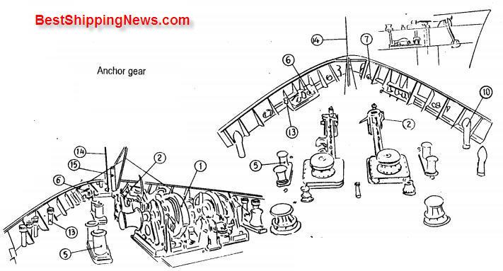 Overhead crane parts description pdf