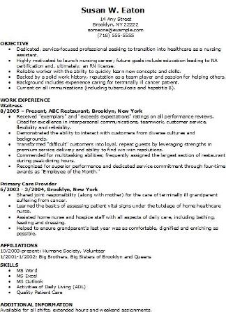 Federal Resume Sample With Staff Nurse Sample Medical Surgical Rn  New Nurse Resume