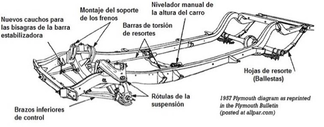 1966 ford mustang Diagrama del motor