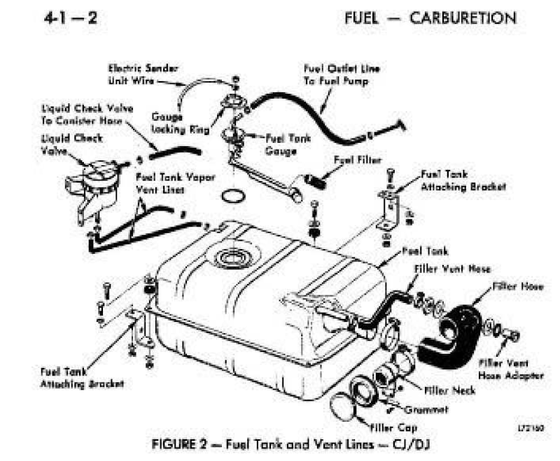 jeep fuel tank diagram jeep engine image for user manual