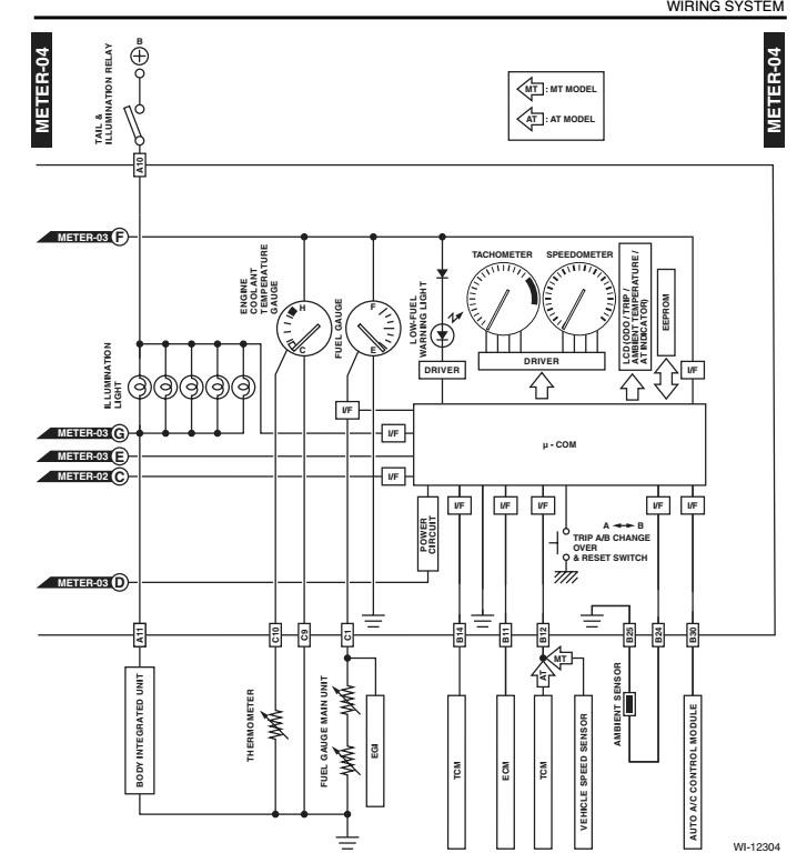 08 subaru forester wiring diagram