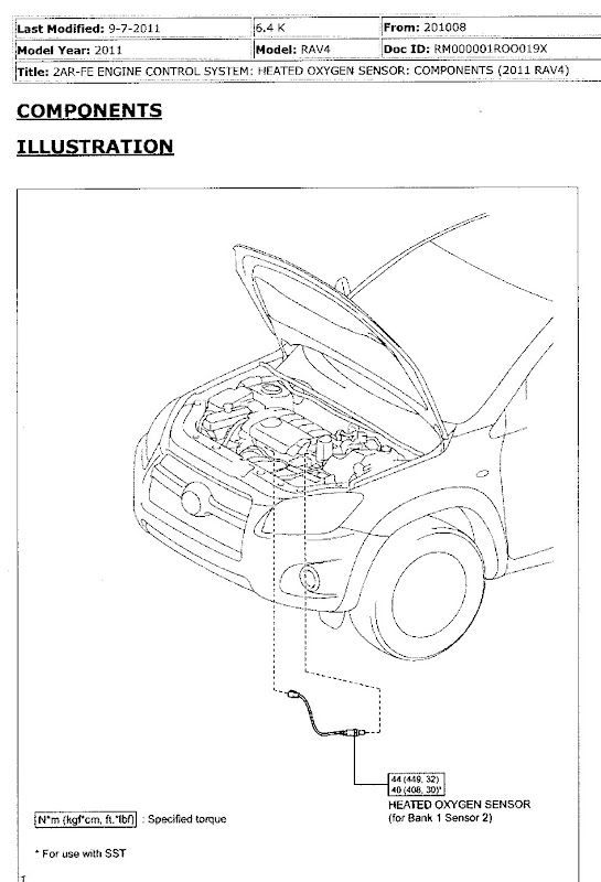 toyota avensis user wiring diagram 2010