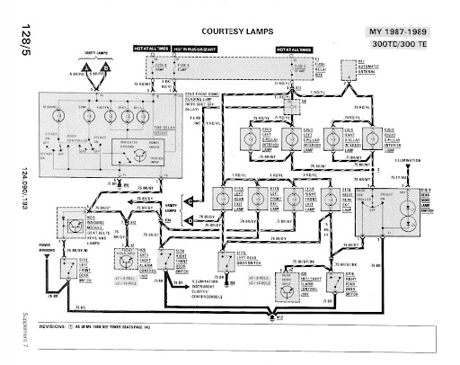 e320 mercedes wagon tailgate wiring diagram