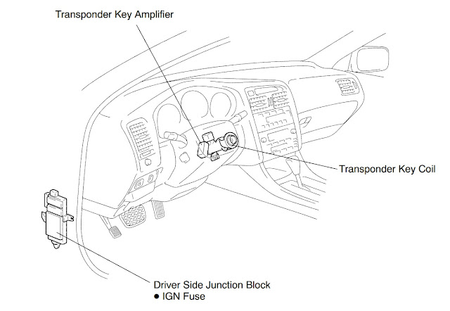 2008 bmw 335i convertible engine diagram