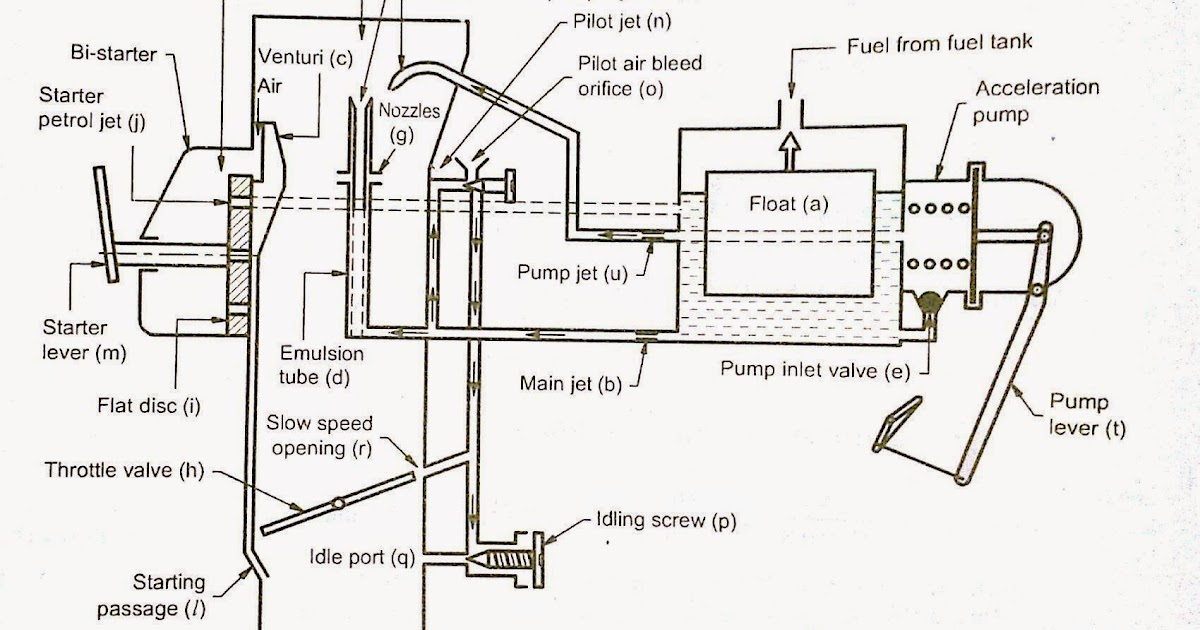 electrical engineering chemical and process engineering solutions