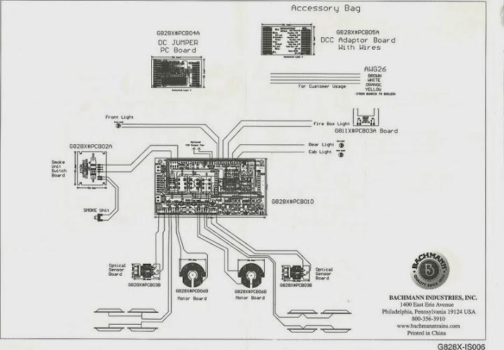 Bachmann Santa Fe Wiring Diagram on