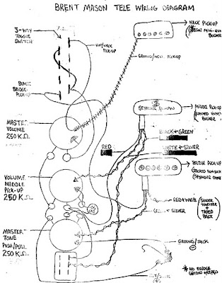 brent mason telecaster wiring diagram