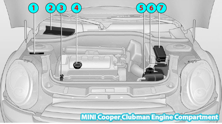 2004 mini cooper engine compartment diagram