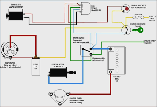 wiring diagram apk mania