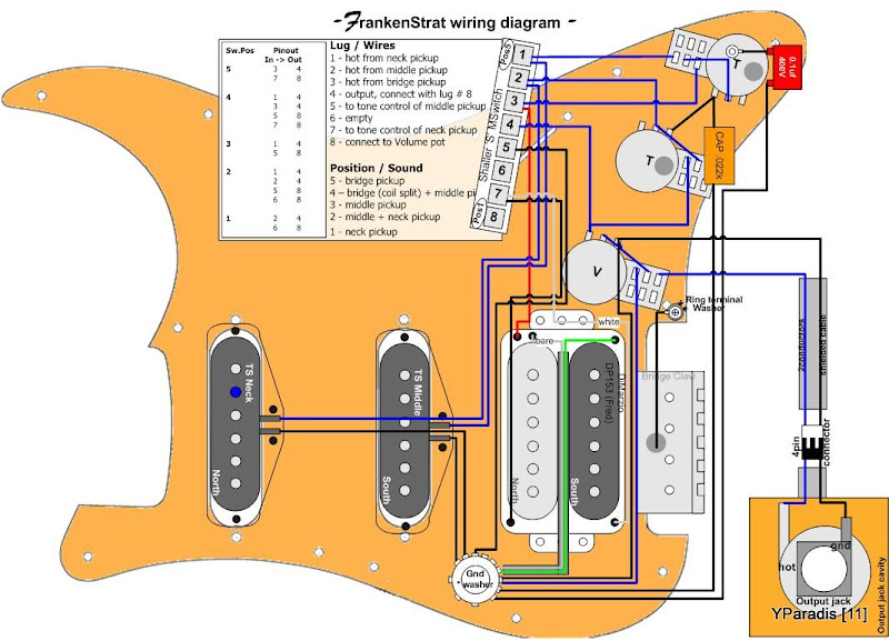 hss strat wiring diagram for 2 tone