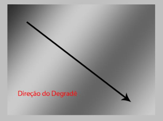 Degradê aplicado na diagonal