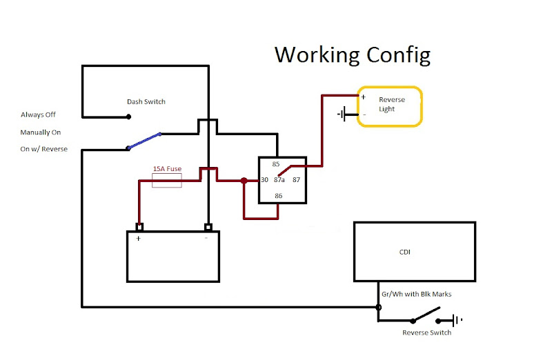 bmw user wiring diagrams uk