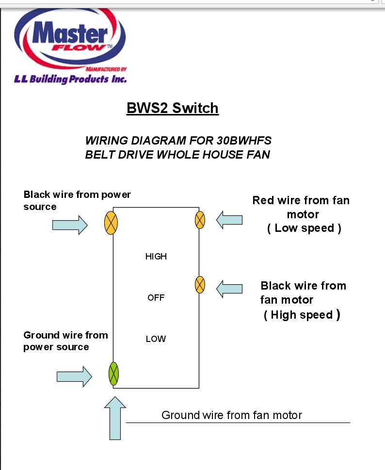 2 Speed Fan Wiring Diagram from i0.wp.com