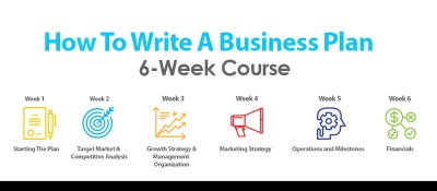 6 week how to write a business plan course
