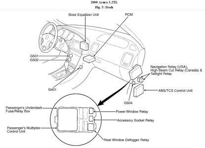 2004 acura tl diagrama de cableado