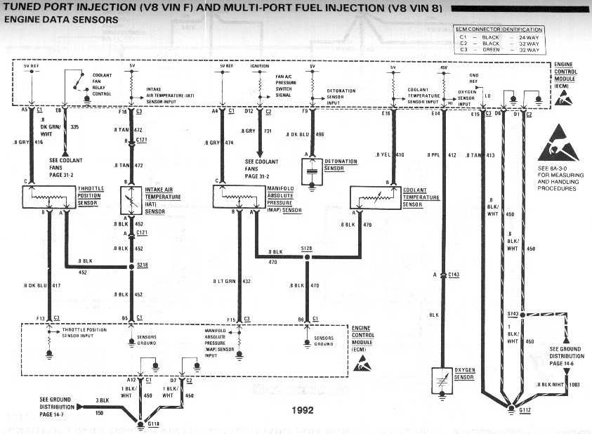 Ssm Wiring Diagram - Auto Electrical Wiring Diagram on