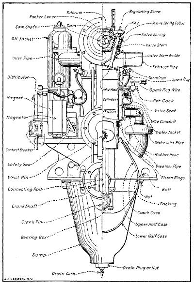 jet engine diagram pdf