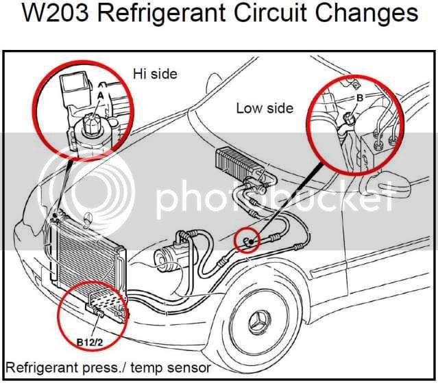 w211 fuse box removal