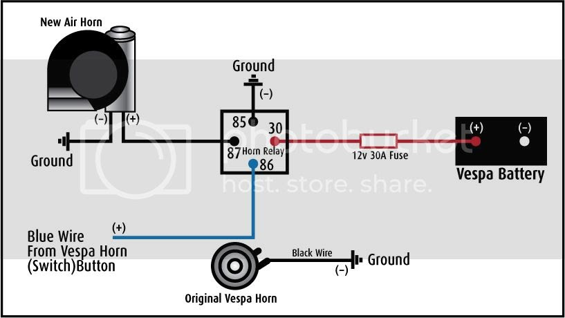 basic wiring diagram for car horn