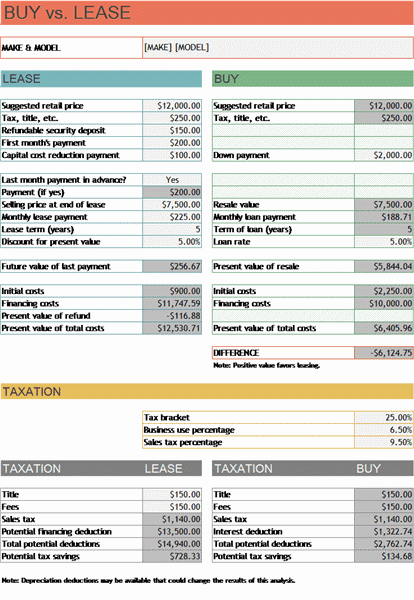 auto lease vs purchase analysis