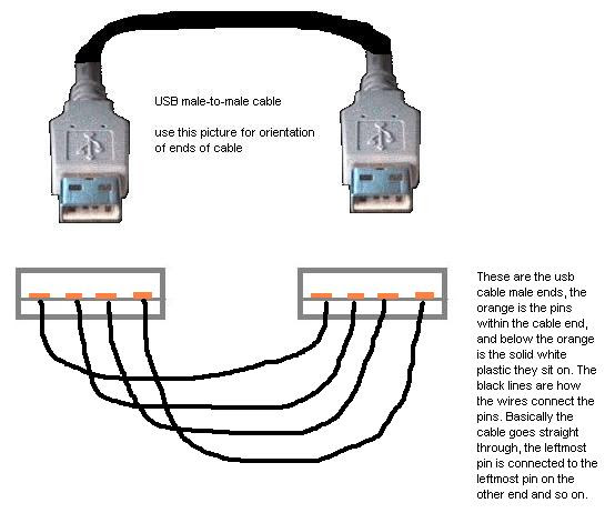 usb cam connection wiring diagram