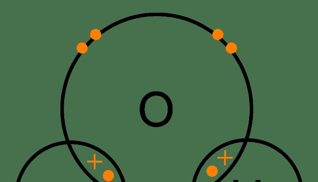 dot diagram of ammonia