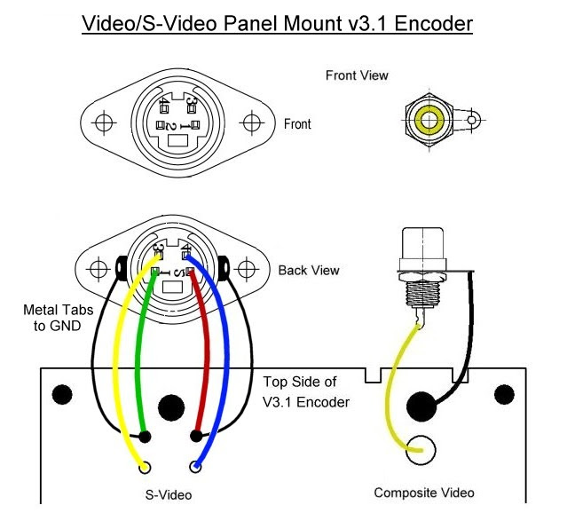 video video panel mount wiring v3 1 encoder