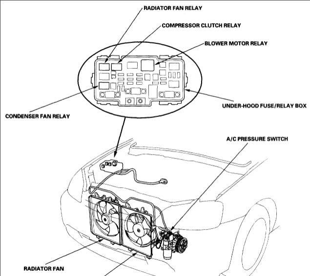2003 honda accord ac system diagram