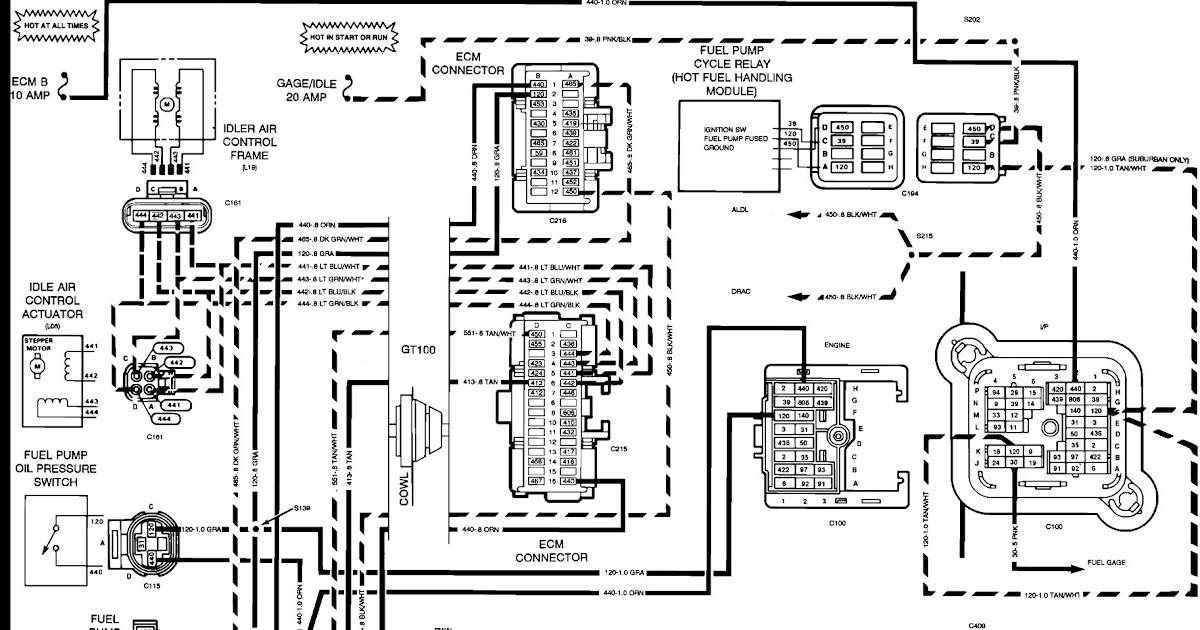 1996 Southwind Rv Wiring Ford | huge-virtue wiring diagram data -  huge-virtue.adi-mer.it
