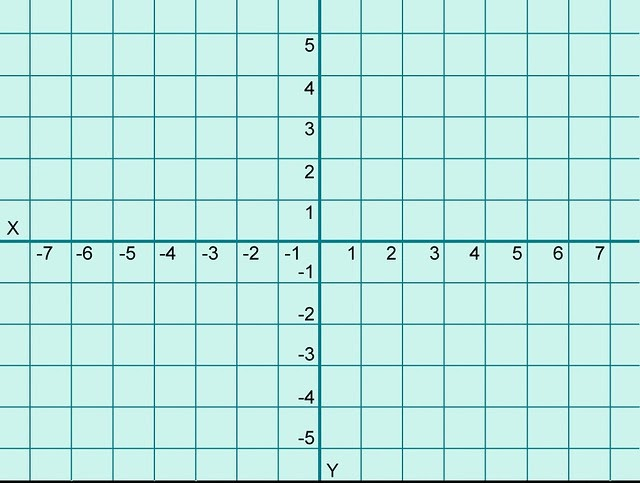 numbered coordinate graph paper