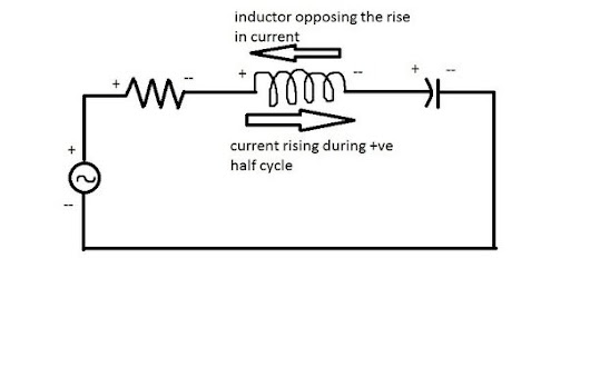 uses of rlc circuit